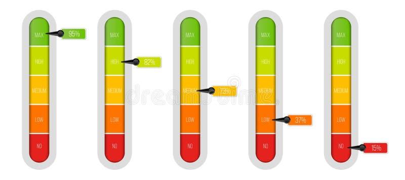 电平指示器米的创造性的传染媒介例证有在透明背景隔绝的百分比单位的 艺术 库存例证