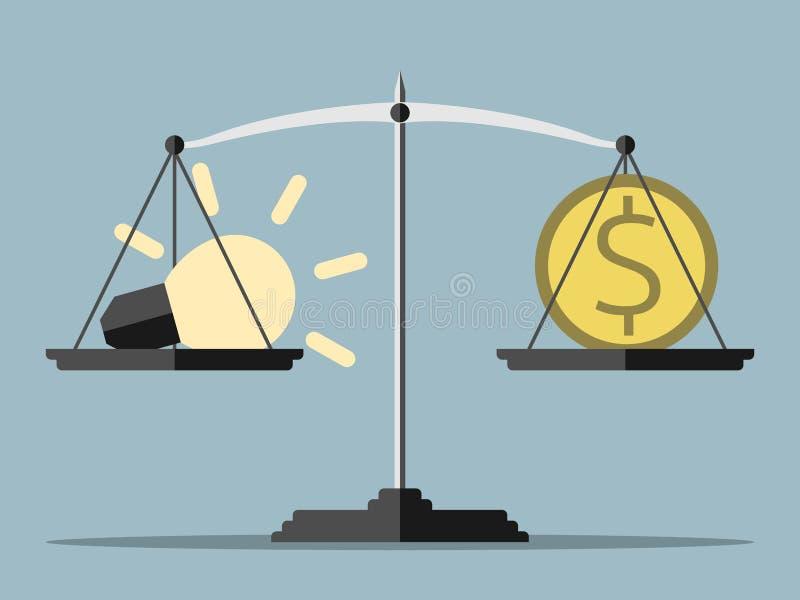 电灯泡、金钱和平衡 皇族释放例证