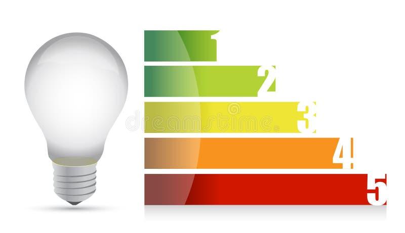 电灯泡五颜六色的图形例证设计 向量例证