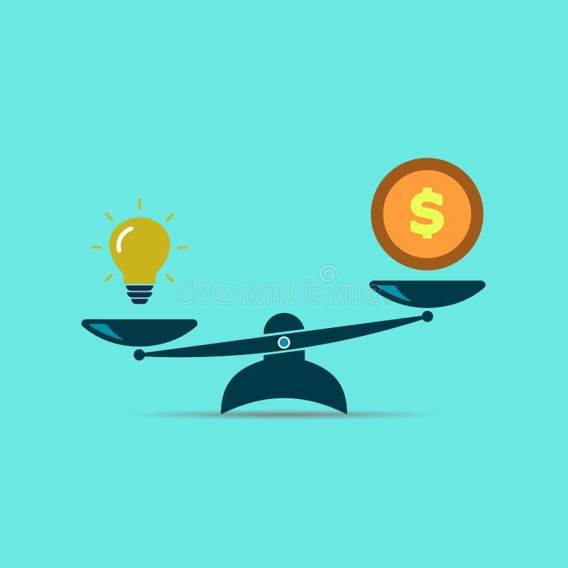 电灯泡想法和金钱在等级 想法比金钱好 传染媒介标志EPS10 库存例证