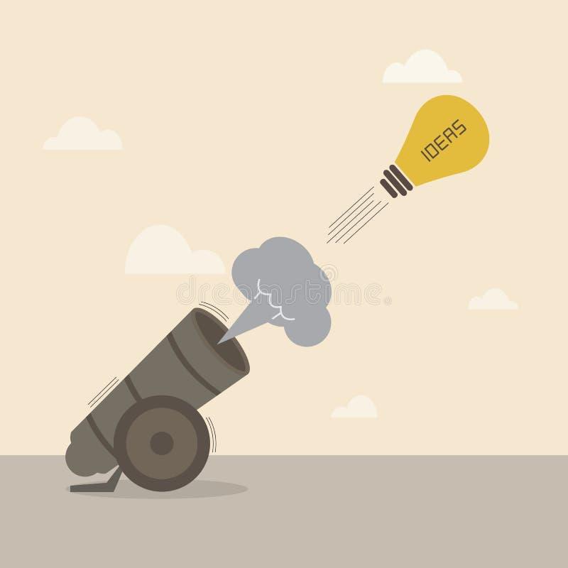 电灯泡想法从大大炮被发射 皇族释放例证