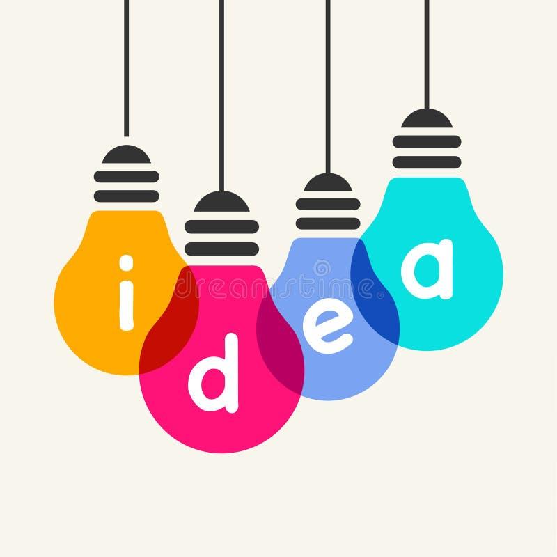 电灯泡收集设计要素图标想法光徽标集合模板向量 皇族释放例证