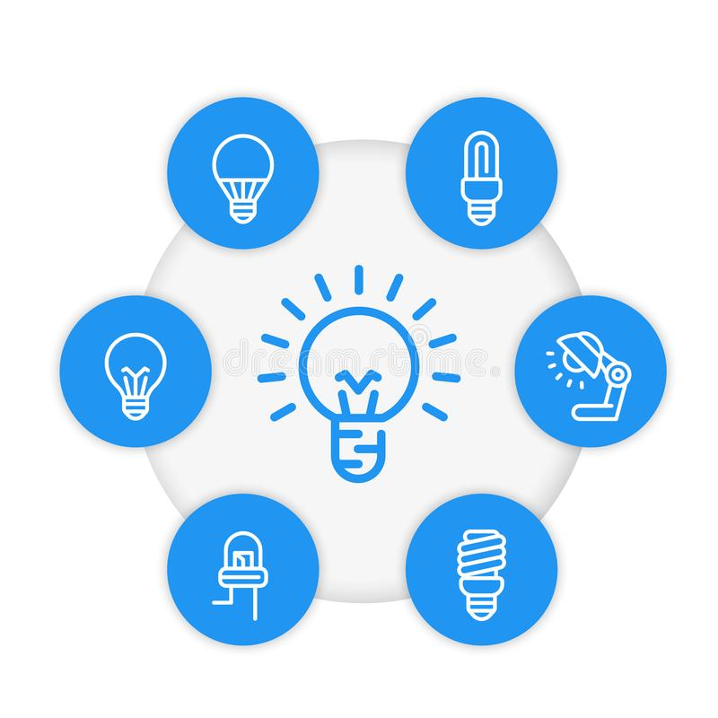 电灯泡线性象, LED,萤光, CFL 向量例证