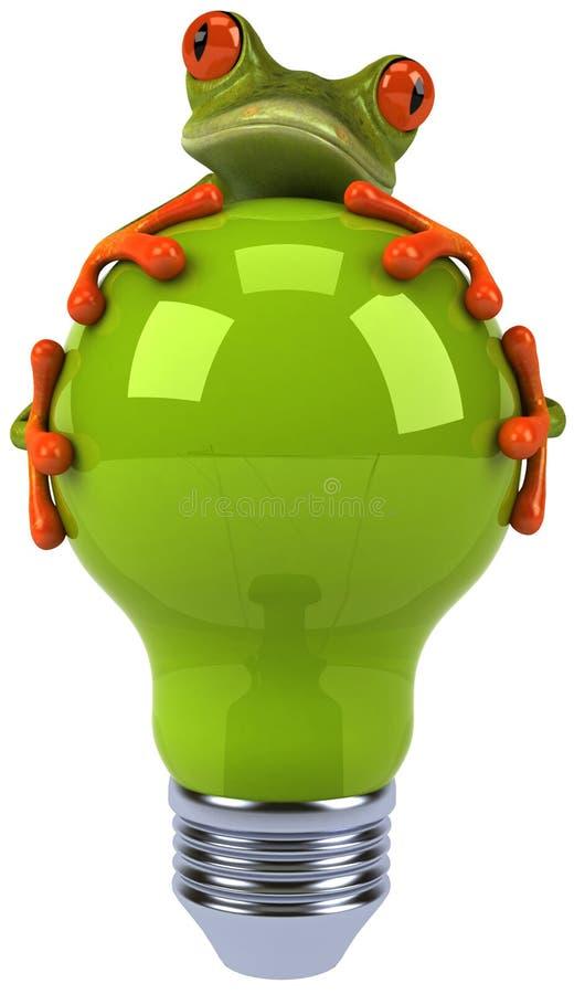 电灯泡青蛙光