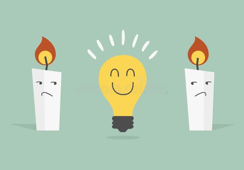 电灯泡&蜡烛 库存例证
