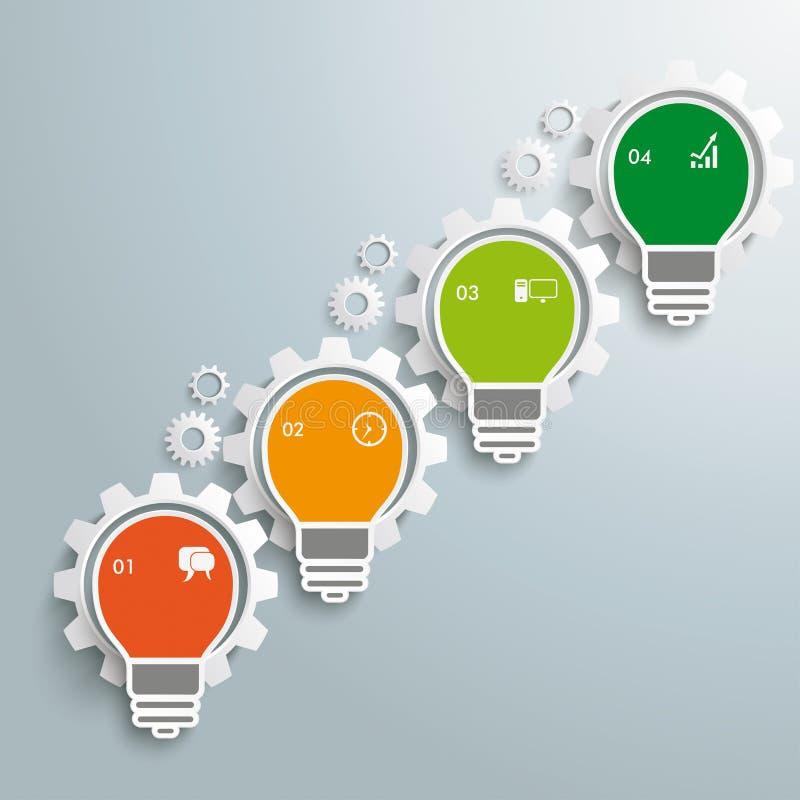 电灯泡Infographic齿轮机器成长 向量例证