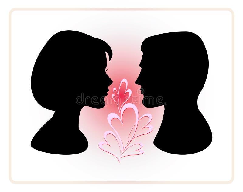 男人和妇女面孔传染媒介外形 向量例证