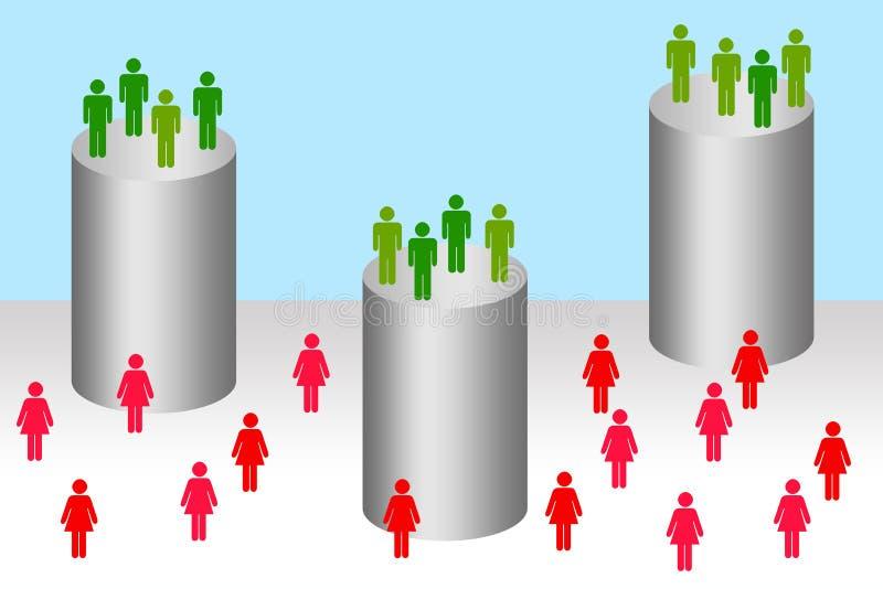 男权主义 向量例证