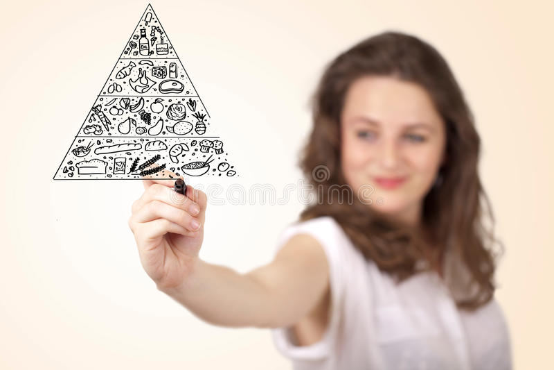 画在whiteboard的少妇一个食物金字塔 库存照片