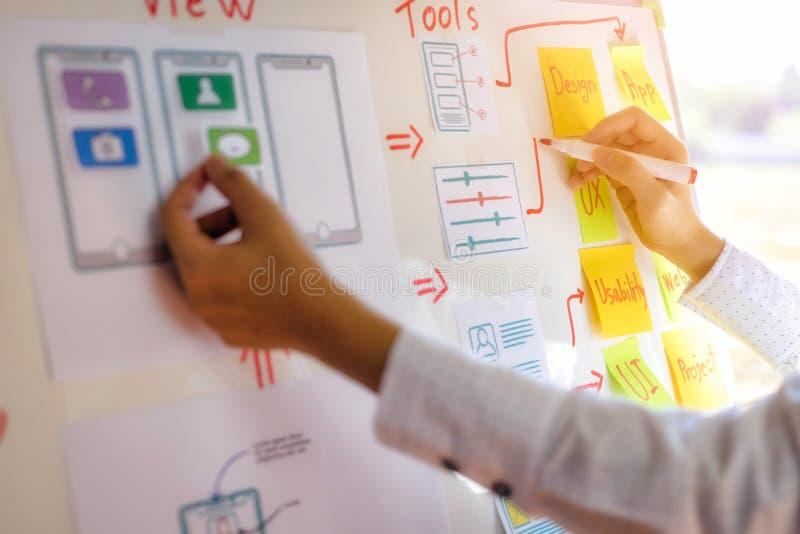 画的申请年轻设计师妇女排序布局对开发的流动应用的 用户经验设计观念 免版税库存图片