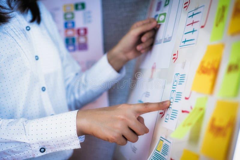 画的申请年轻设计师妇女排序布局对开发的流动应用的 用户经验设计观念 免版税库存照片