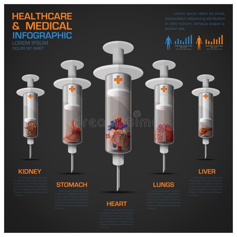 医疗保健和医疗Infographic与注射器人体器官D 向量例证