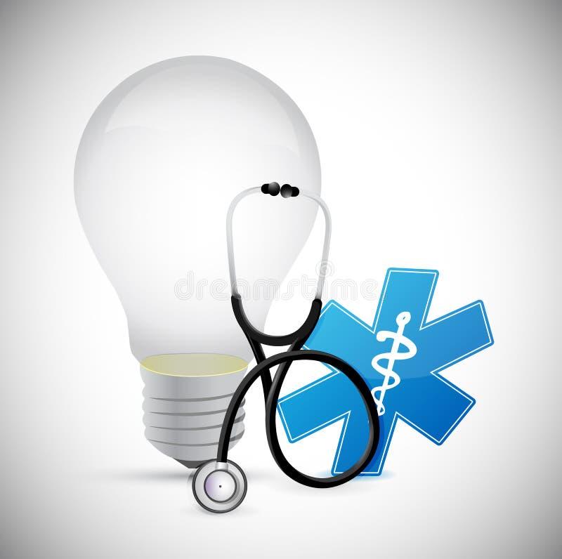 Download 医疗想法改善概念 库存例证. 插画 包括有 重点, 金属, 医务人员, 医疗, 概念, 投反对票, 设备 - 30328760