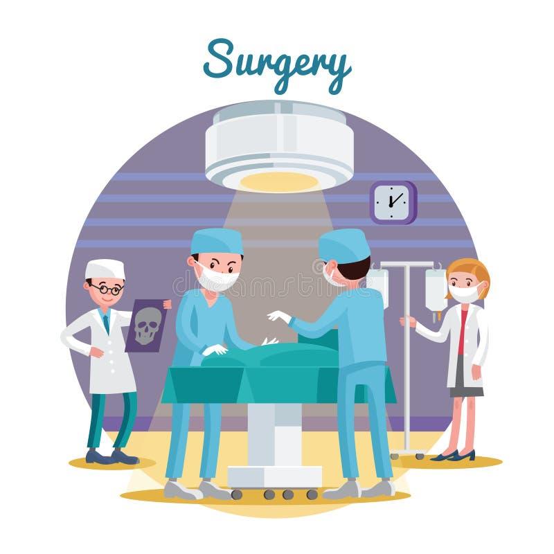 医疗手术平的构成 向量例证