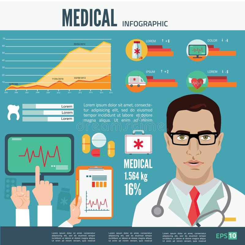 医疗infographic要素 向量例证