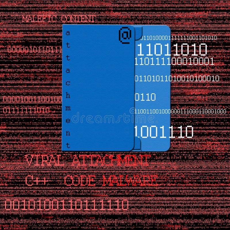 病毒附件 免版税库存图片