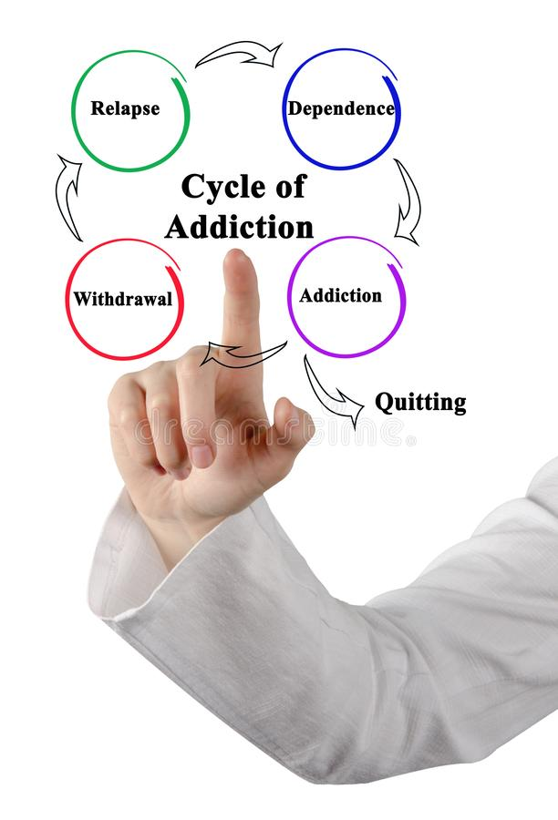瘾的周期 免版税库存图片