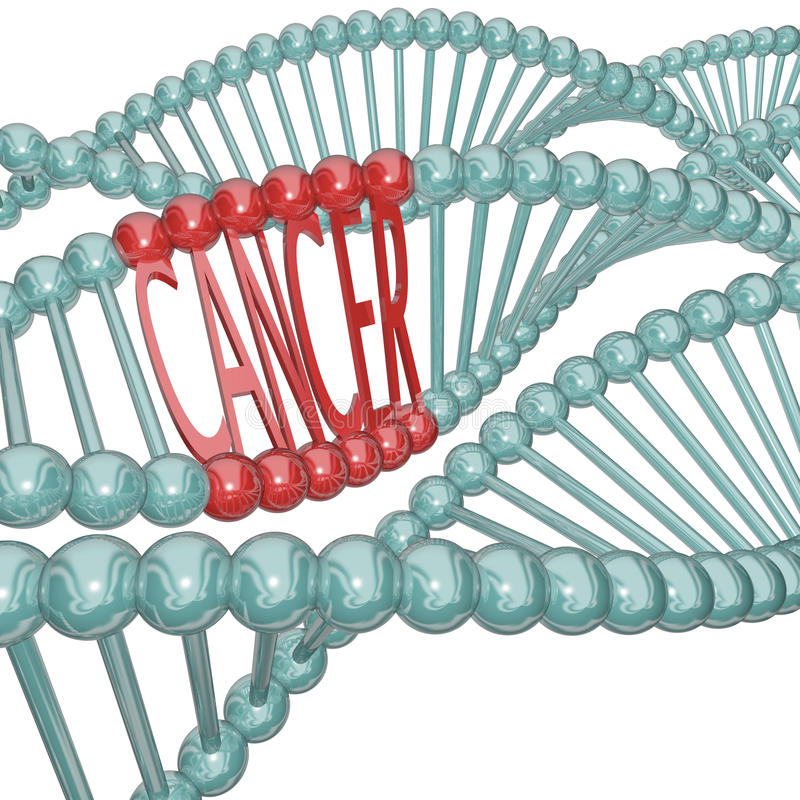 癌症原因脱氧核糖核酸隐藏的子线 皇族释放例证