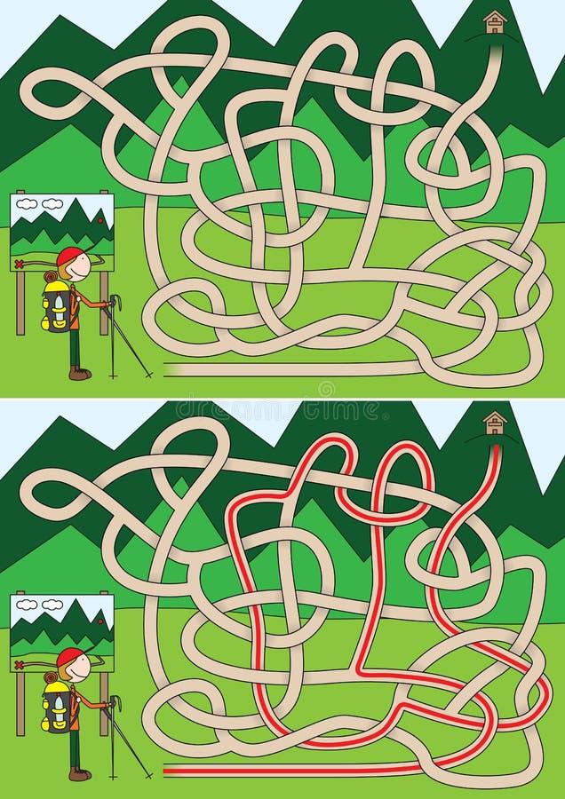 登山家迷宫 向量例证