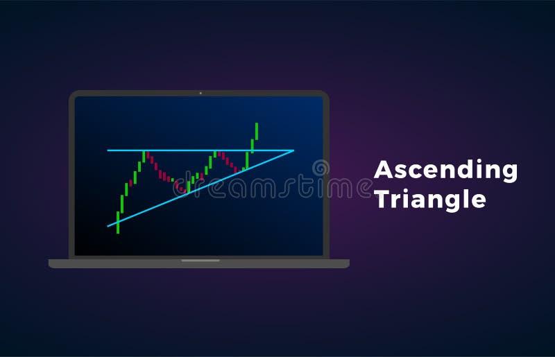 登高的看涨三角断裂平的传染媒介象 传染媒介股票和cryptocurrency交换图表,外汇逻辑分析方法和换 库存例证