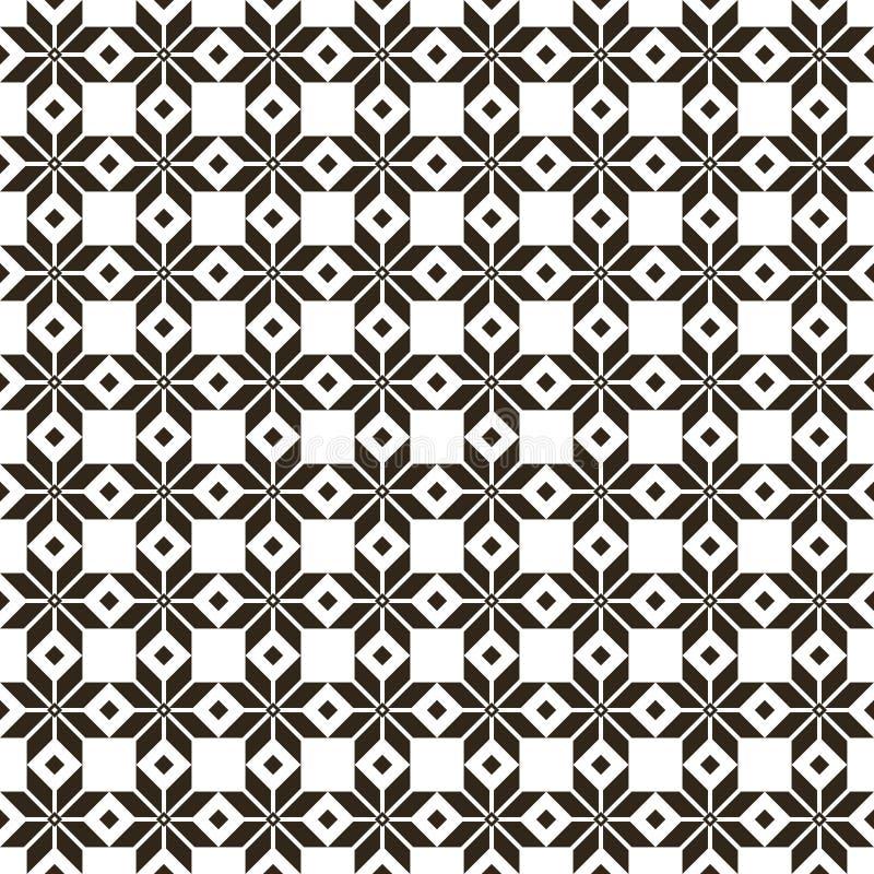 黑白俄罗斯人神圣的种族装饰品,无缝的样式 也corel凹道例证向量 斯洛文尼亚传统样式装饰品 免版税库存图片