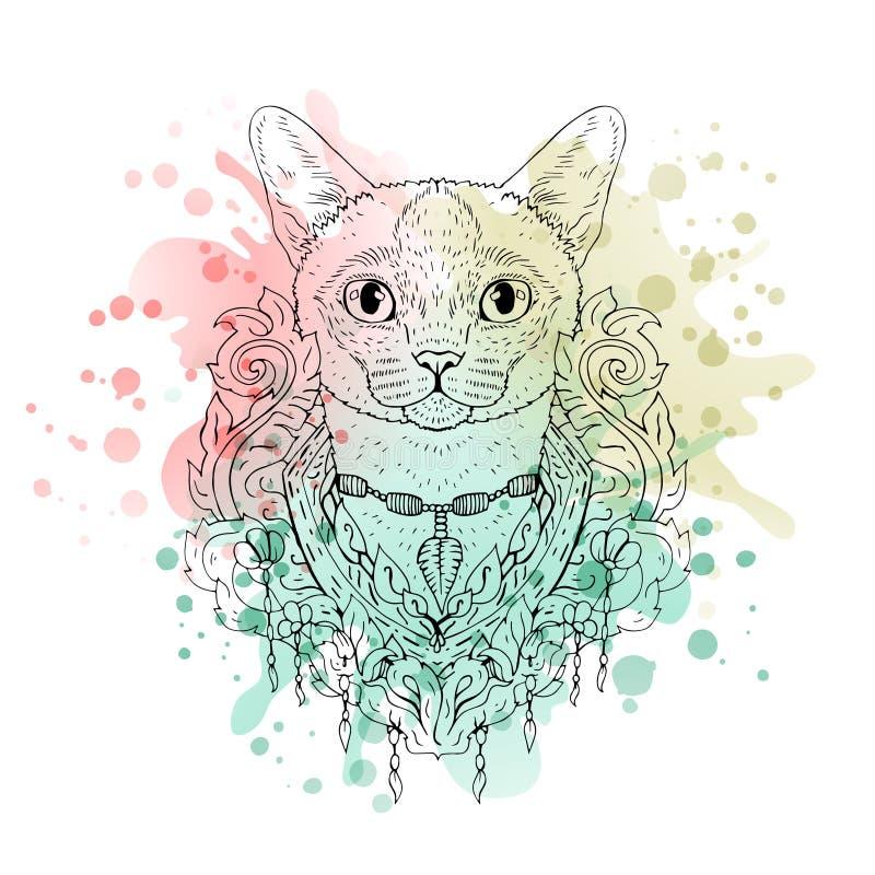 黑白动物猫头,水彩抽象派,纹身花刺,乱画剪影.