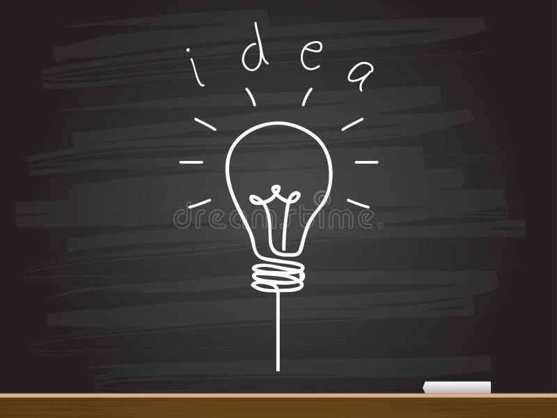 白垩与电灯泡的手图画 也corel凹道例证向量 向量例证