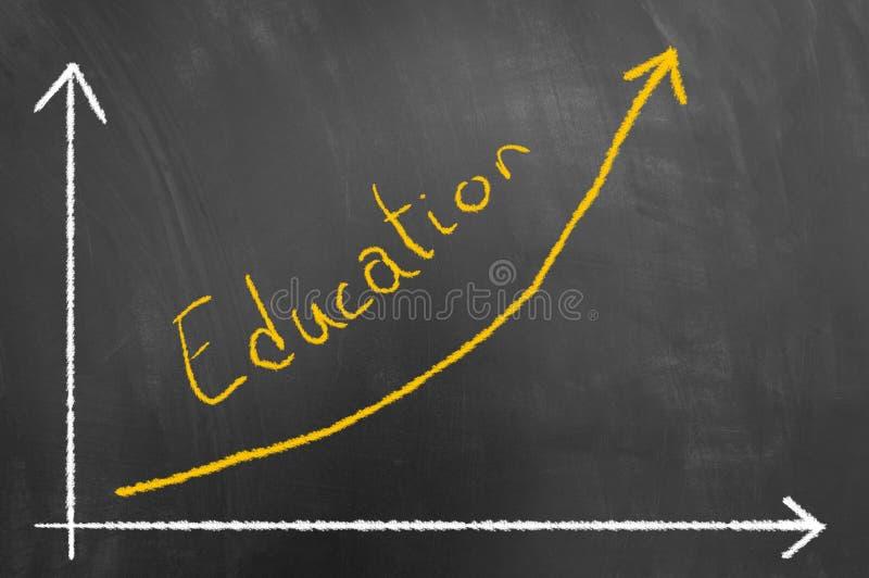 白垩图的教育箭头在黑板或黑板 免版税库存照片