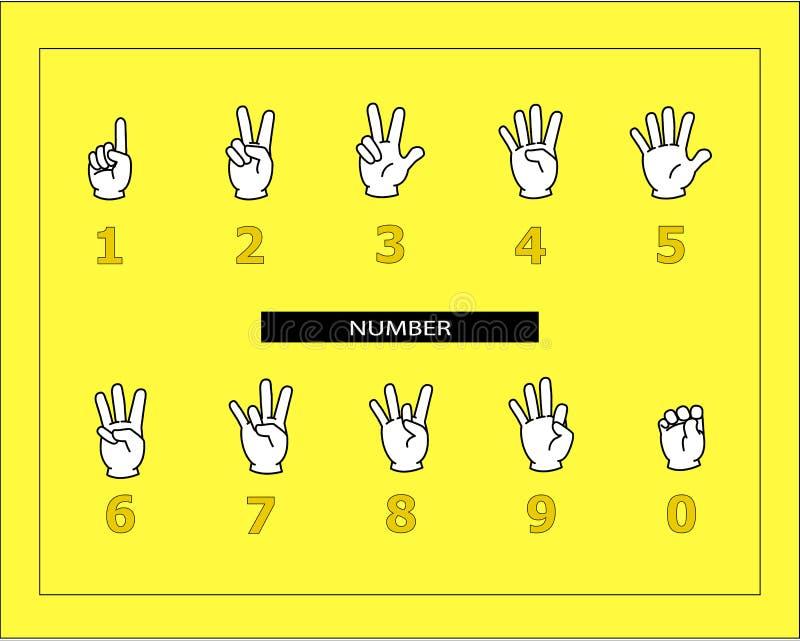 白色手做着数字标志语言 库存照片