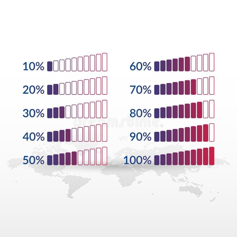 百分比传染媒介infographics 在世界地图的10 20 30 40 50 60 70 80 90 100%图标志 事务的被隔绝的象 库存例证