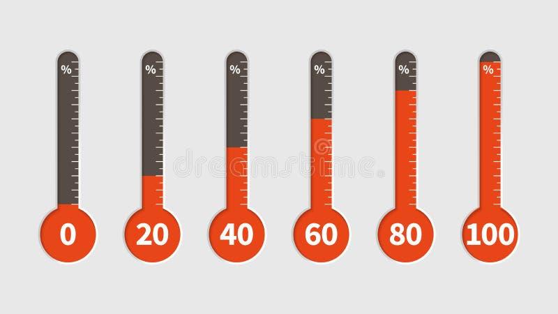 百分比温度计 温度测量,与进展标度,临时雇员另外气候的百分比显示 库存例证