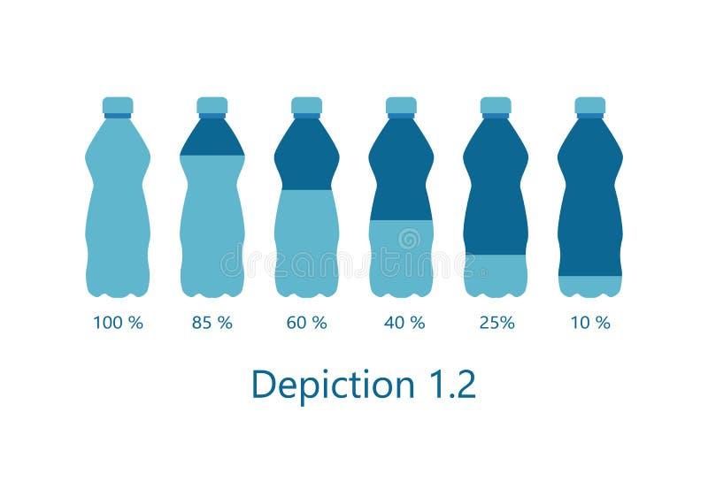 百分率水水色传染媒介的描述 库存例证