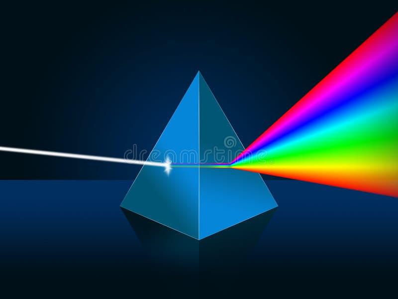 轻的分散作用例证。棱镜,光谱 库存例证