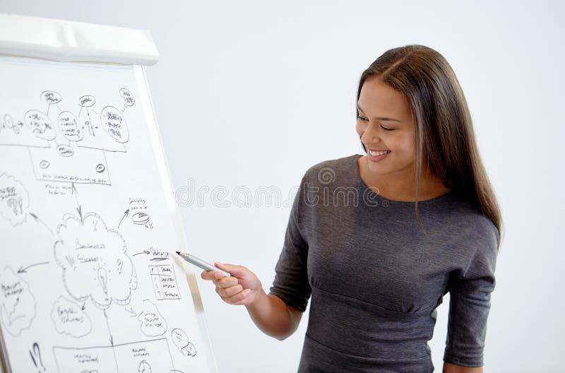 介绍的微笑的女实业家在办公室 库存图片