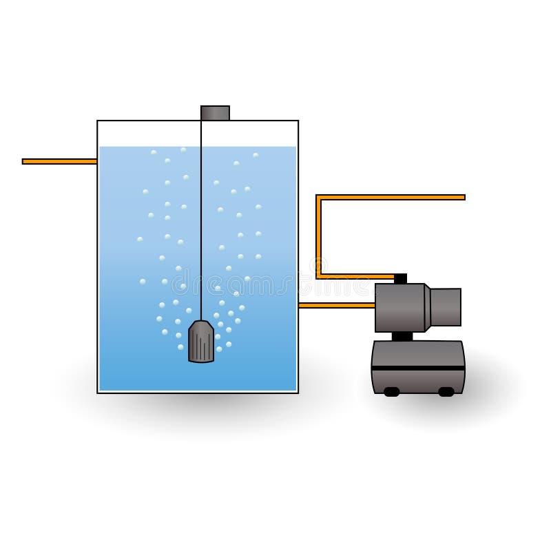 水的计划通风 库存例证