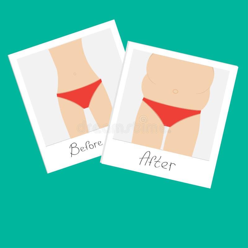 从皮包骨头到肥胖妇女 以前健康不健康的食物在立即照片以后 平的设计 向量例证