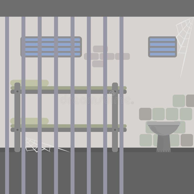 监狱牢房内部 向量例证