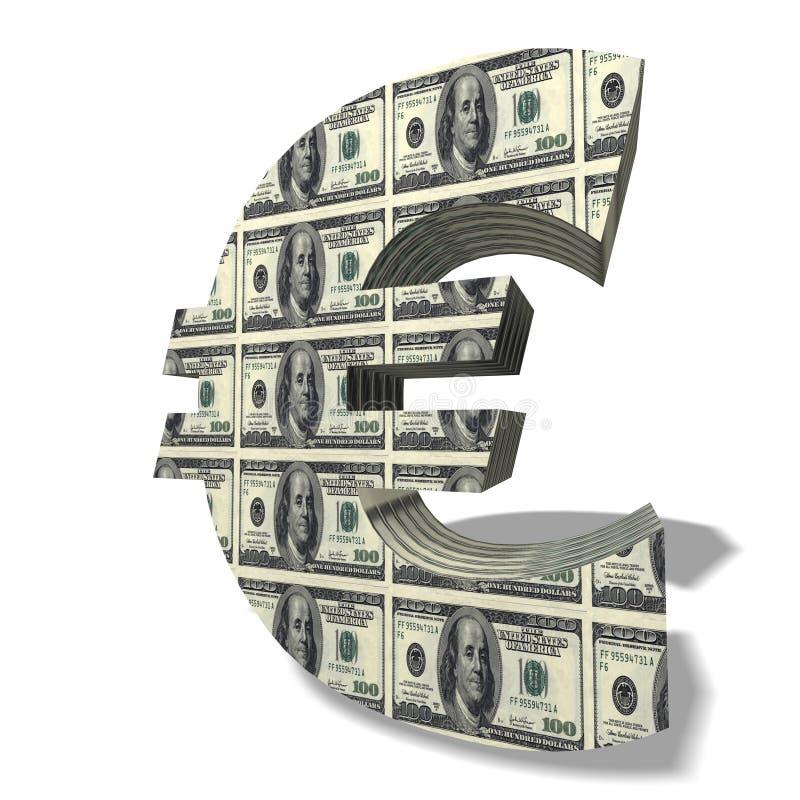 盖子货币美元欧元符号 免版税库存照片
