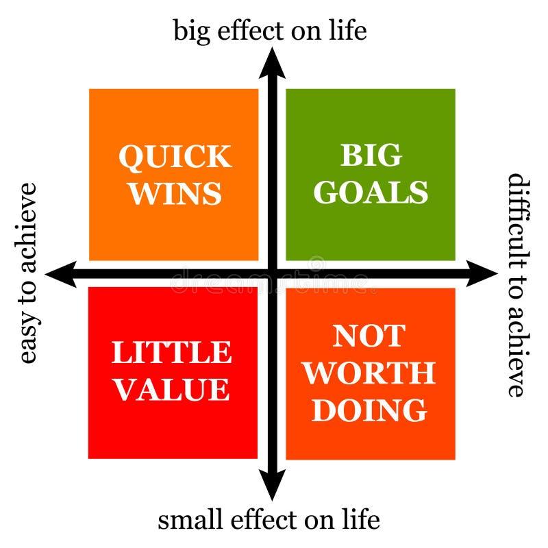 目标和努力 库存例证