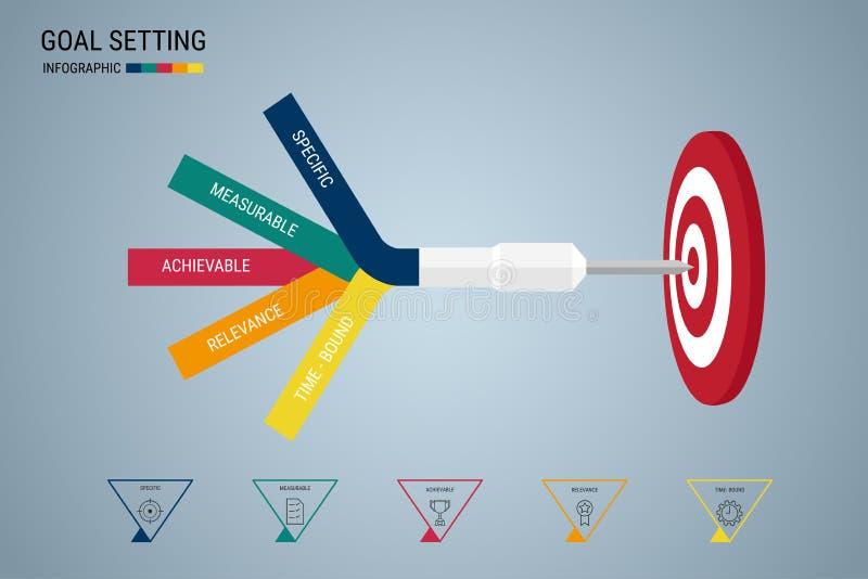 目标设置 聪明的目标 企业概念infographic模板 皇族释放例证