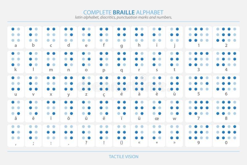 盲人识字系统三 库存例证