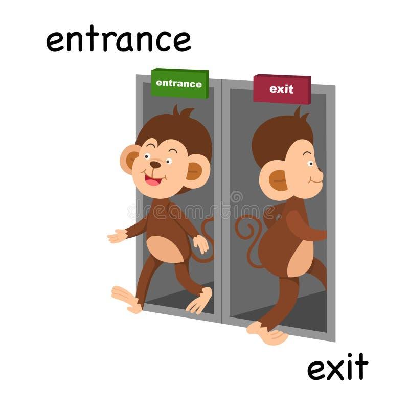 相反入口和出口例证 库存例证