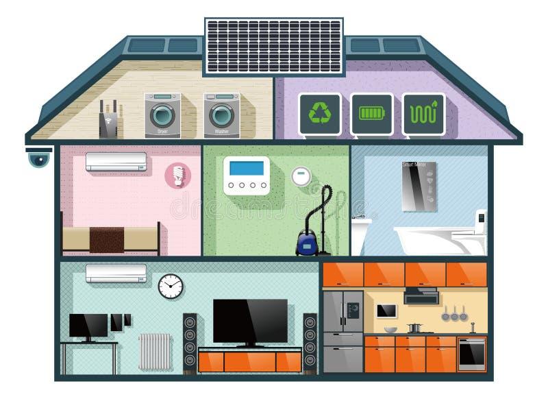 省能源的聪明的家庭自动化概念的房子切掉的图象 向量例证