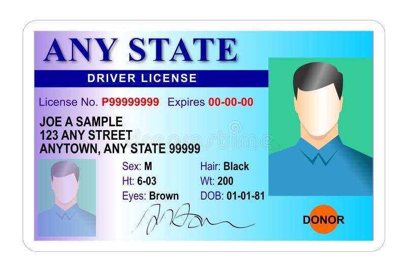 看板卡驱动器身分许可证 向量例证