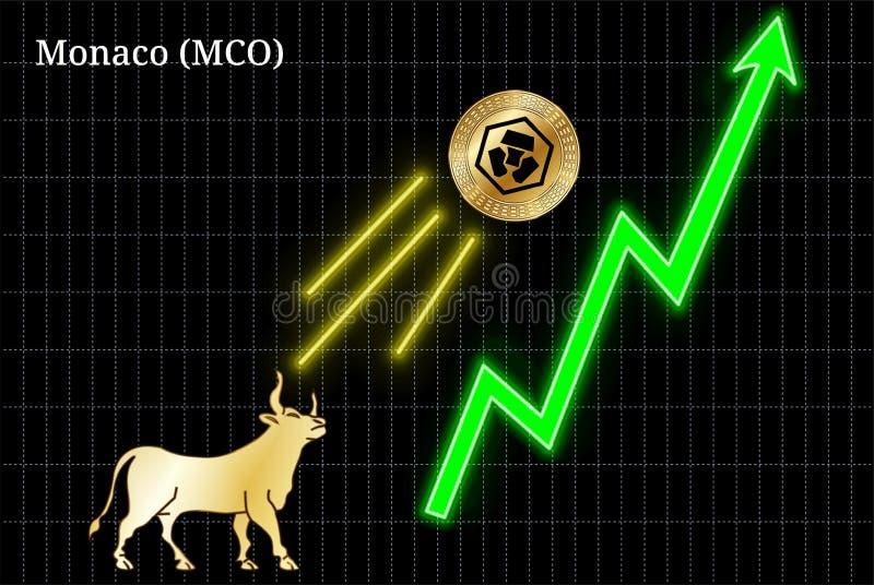 看涨摩纳哥MCO cryptocurrency图 向量例证