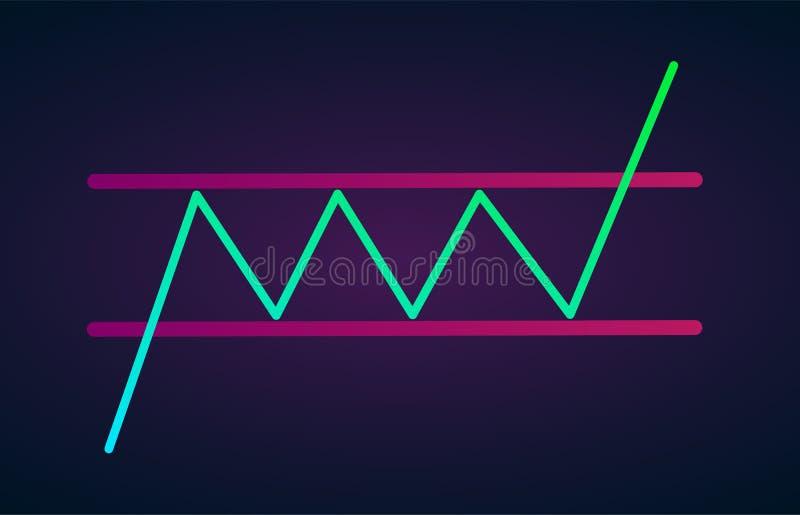 看涨长方形-继续价格图样式传染媒介象 技术分析 在两个平行的水平之间的强的上升 皇族释放例证