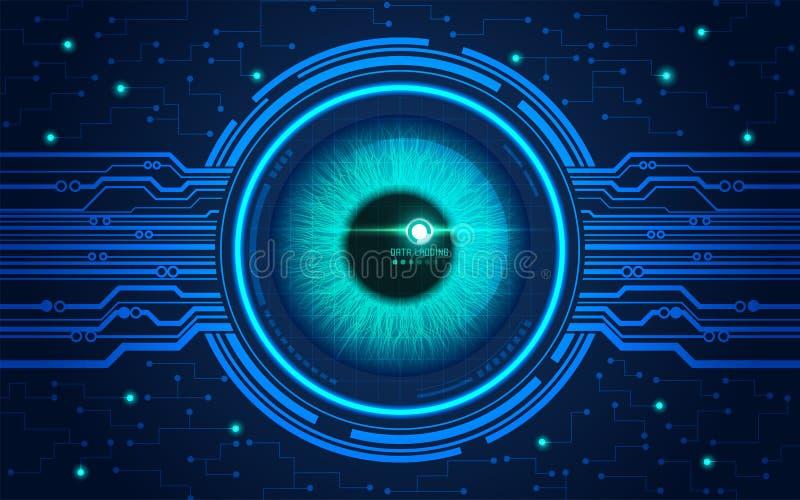 眼睛扫描 库存例证