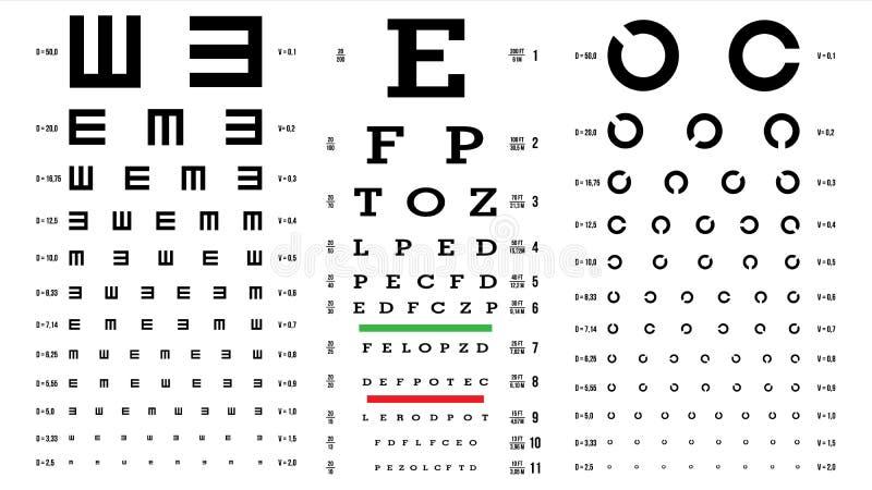 眼睛测试图传染媒介 视觉检查 验光师检查 医疗眼睛诊断 不同的类型 视域,眼力 光学 皇族释放例证