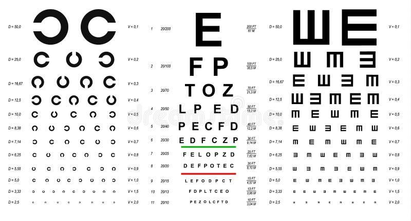眼睛测试图招贴横幅卡集 向量 向量例证