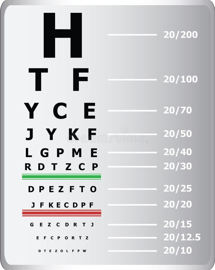 眼睛视域测试图 免版税图库摄影